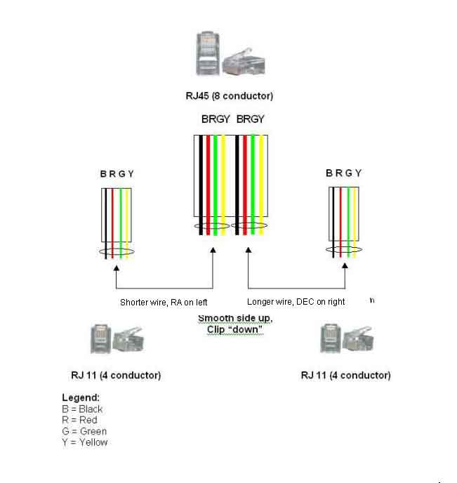 Male Rj11 Pinout Diagram Diagram Base Website Pinout Diagram